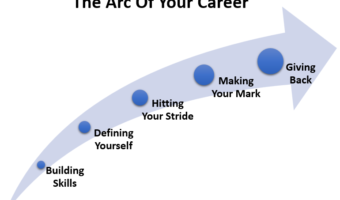 The Arc Of Your Career